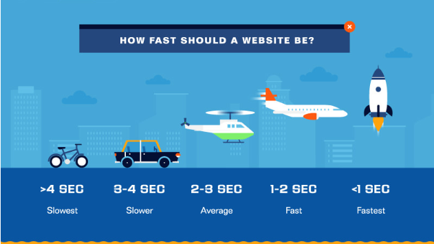 Site Speed - HostingTribunal.PNG