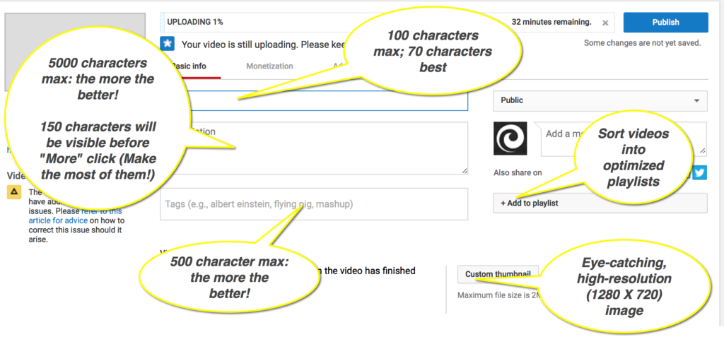 youtube video sharing checklist