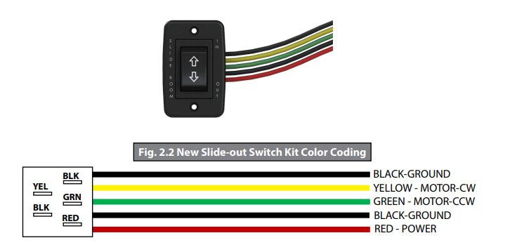 Is there a wiring diagram of the Lippert 243721 switch? (Lippert 243721  Black Six Prong Electric Slide Switch W/ Switch Plate) | Hydraulic Slide Wiring Diagram |  | RVupgrades.com RV Parts & Accessories Q & A