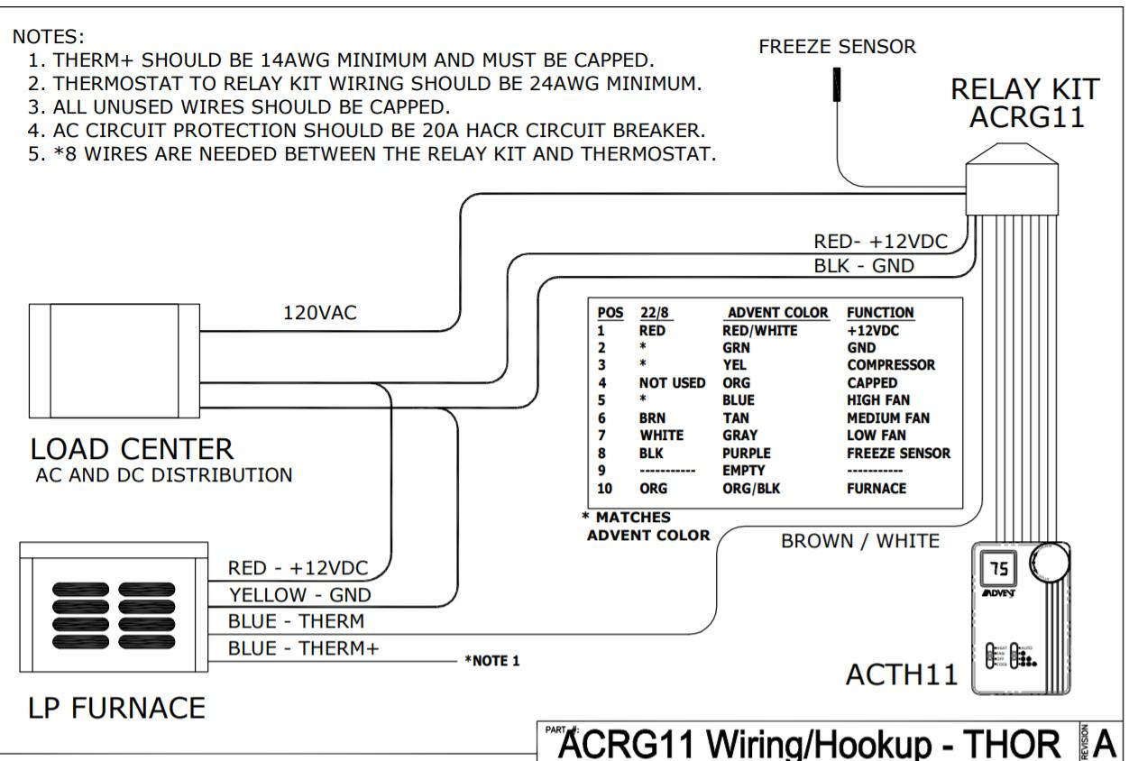 Advent Air ACTH11 Analog Air Conditioner/Furnace Thermostat | Advent Air Thermostat Wiring Diagram |  | RVupgradestore.com